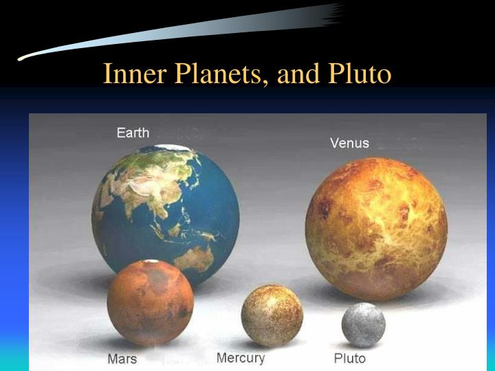 Inner planets and pluto