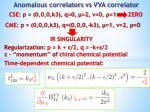 anomalous correlators vs vva correlator