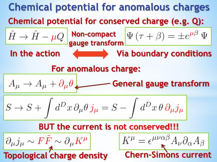 Chemical potential for conserved charge (e.g. Q):