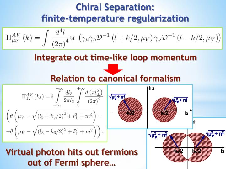 Integrate out time-like loop momentum