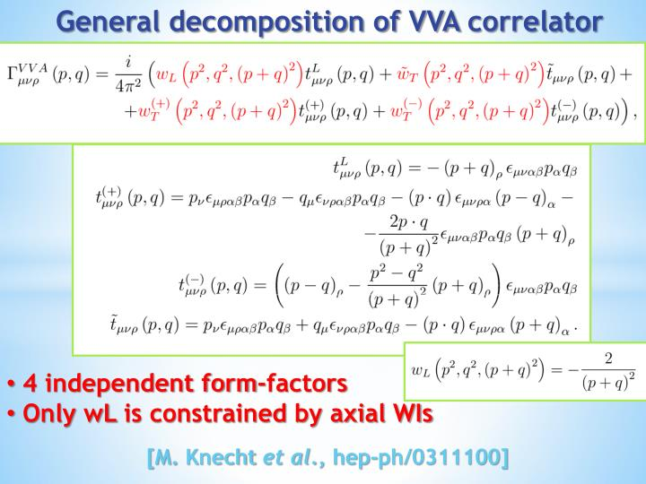 General decomposition of VVA