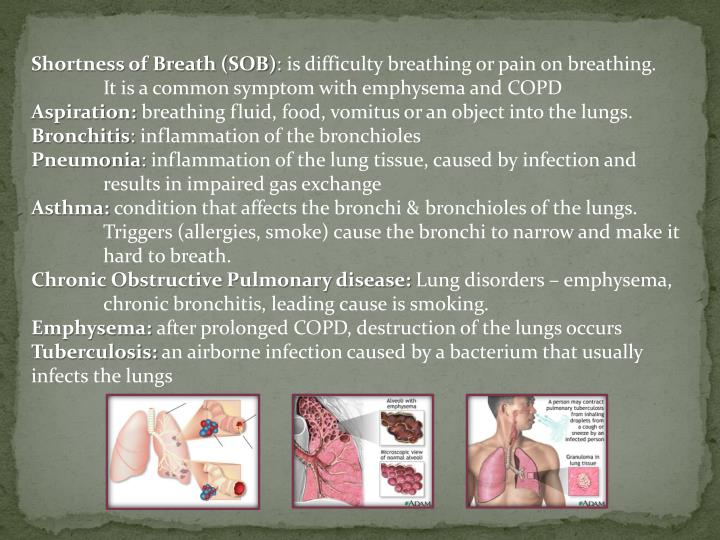 Shortness of Breath (SOB)