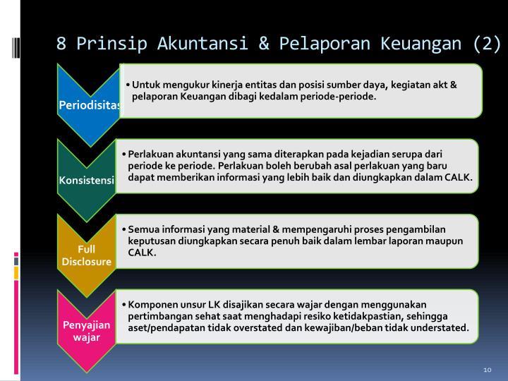 8 Prinsip Akuntansi & Pelaporan Keuangan (2)