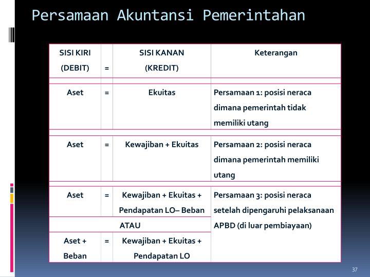 Persamaan Akuntansi Pemerintahan