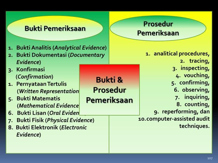 analitical procedures,