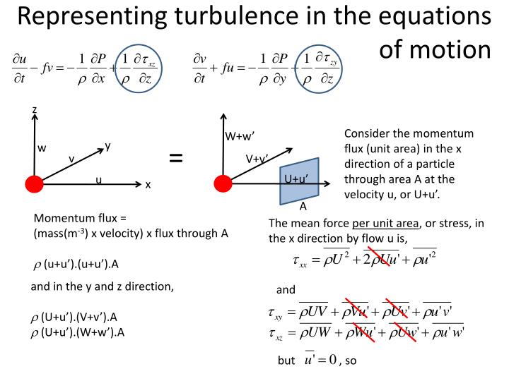 Representing turbulence in the equations of motion
