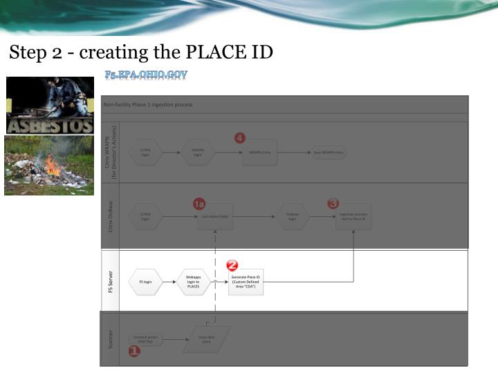 Step 2 - creating the PLACE ID