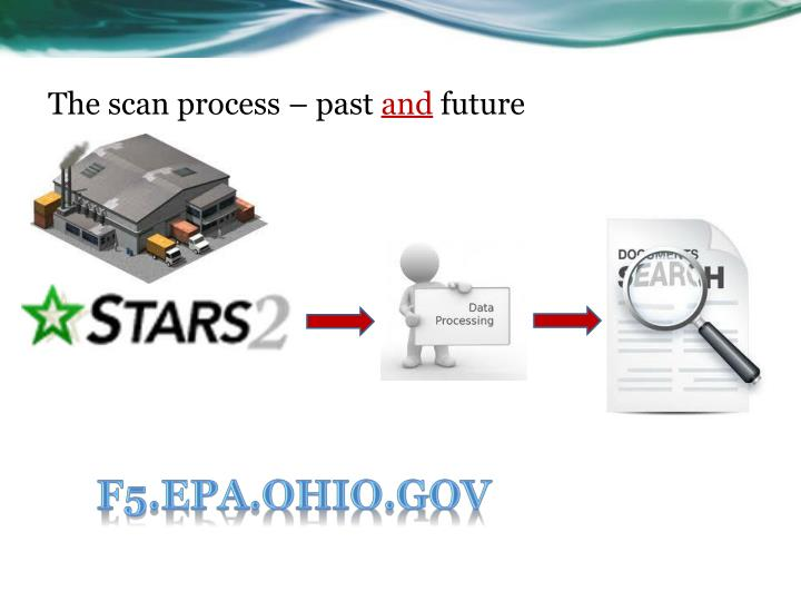 The scan process – past