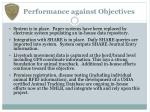 performance against objectives