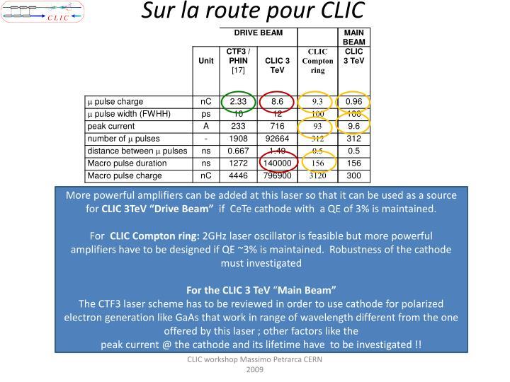 Sur la route pour CLIC