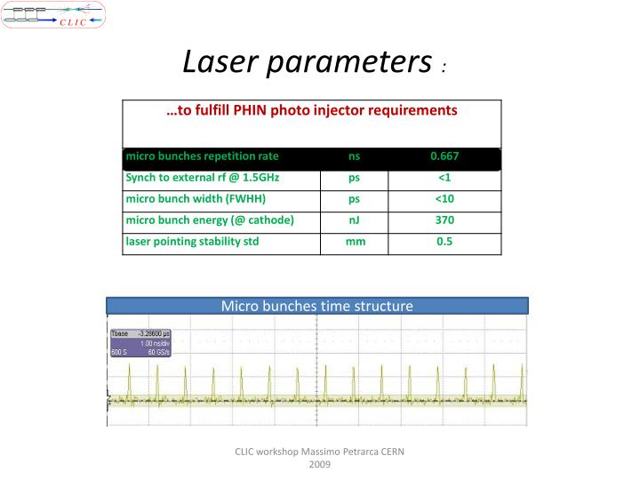 Laser parameters