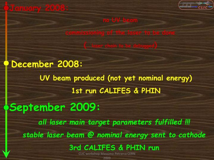 January 2008: