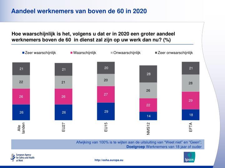 Aandeel werknemers van boven de 60 in 2020