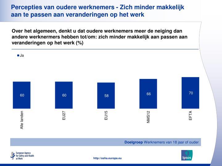 Percepties van oudere werknemers -