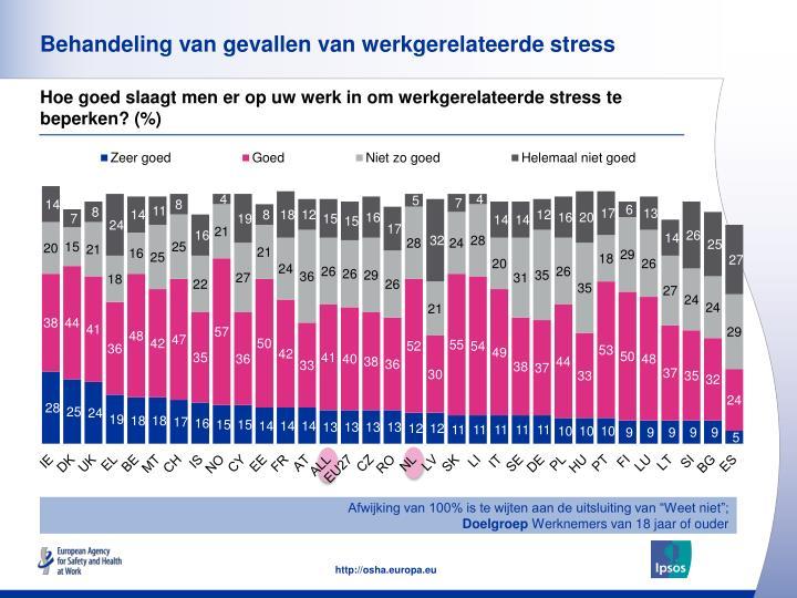 Behandeling van gevallen van werkgerelateerde stress