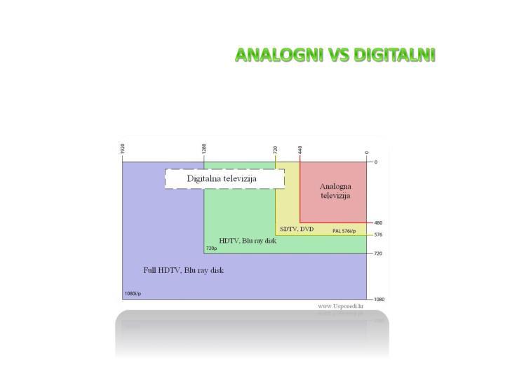 ANALOGNI VS DIGITALNI