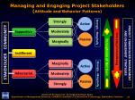 managing and engaging project stakeholders attitude and behavior patterns