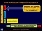 power and project stakeholder engagement