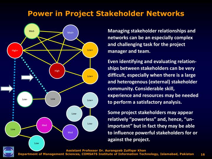 Power in Project Stakeholder Networks