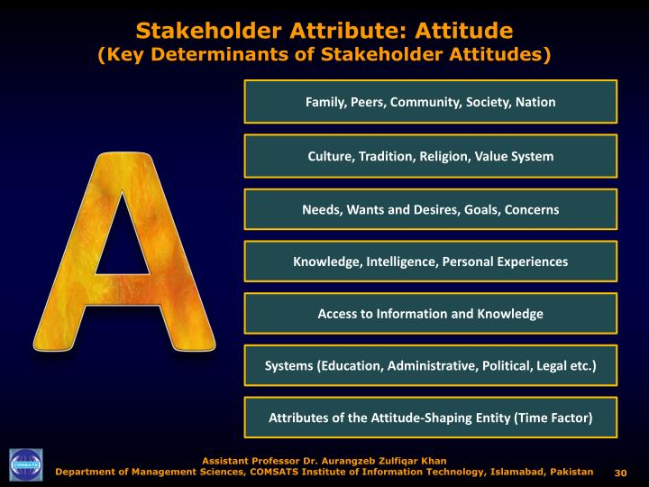 Stakeholder Attribute: Attitude