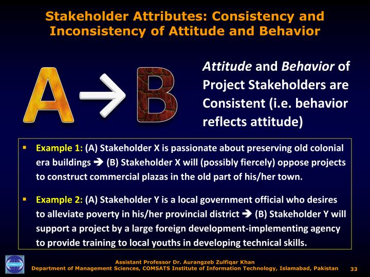 Stakeholder Attributes: Consistency and Inconsistency of Attitude and Behavior