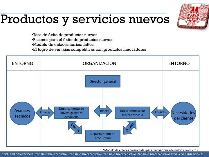 Productos y servicios nuevos