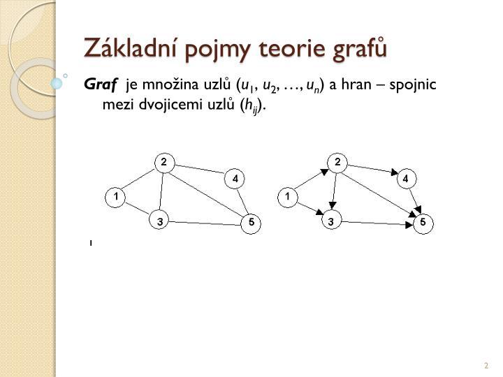 Základní pojmy teorie grafů