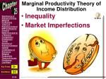 marginal productivity theory of income distribution