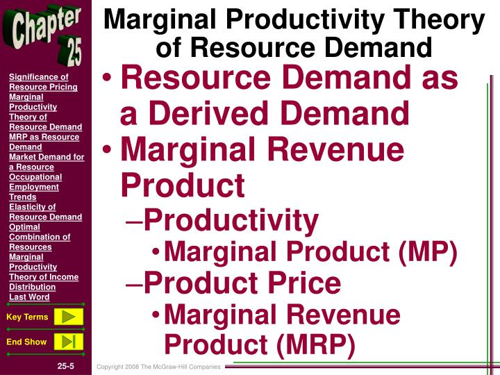 Marginal Productivity Theory of Resource Demand