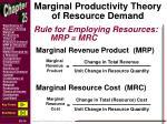 marginal productivity theory of resource demand1