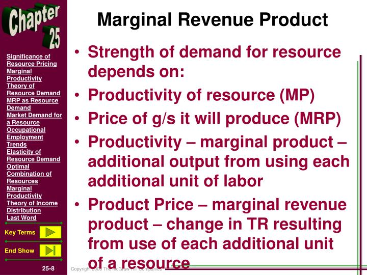 Marginal Revenue Product