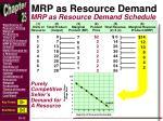 mrp as resource demand