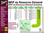 mrp as resource demand1