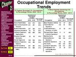 occupational employment trends