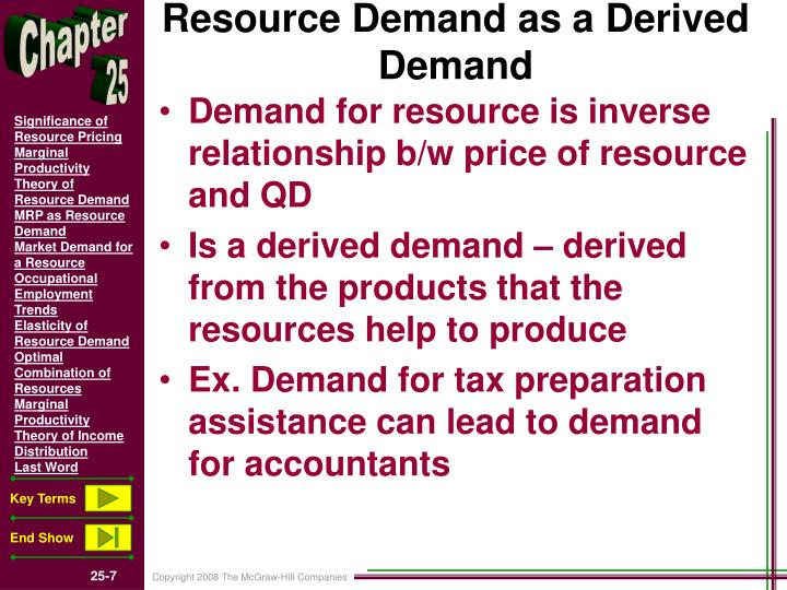Resource Demand as a Derived Demand