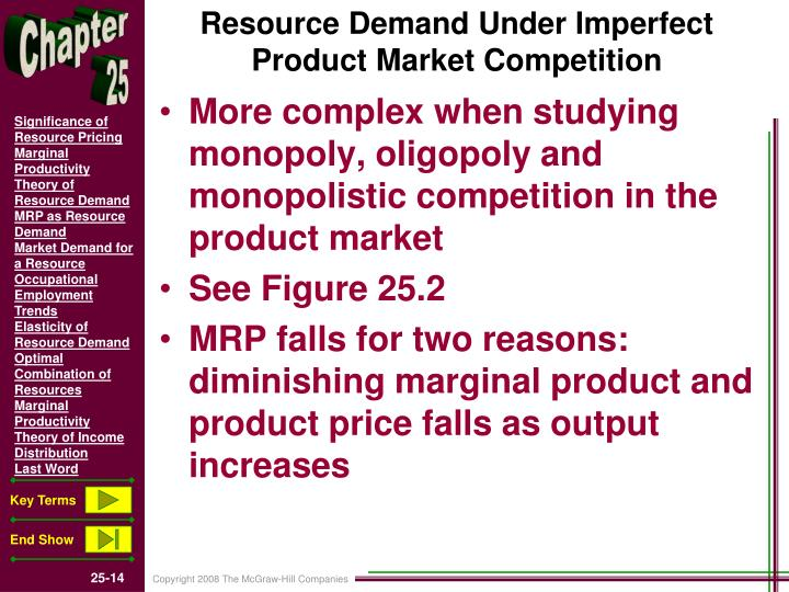 Resource Demand Under Imperfect Product Market Competition