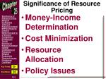 significance of resource pricing