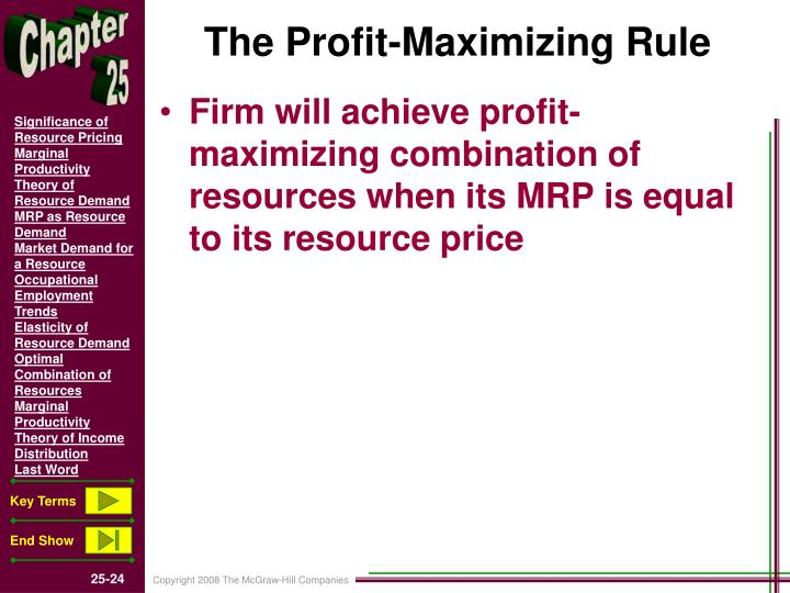 The Profit-Maximizing Rule