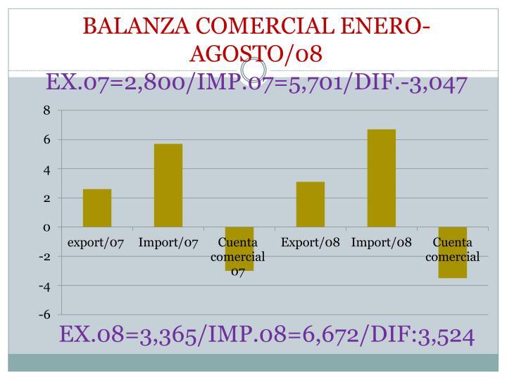 BALANZA COMERCIAL ENERO-AGOSTO/08