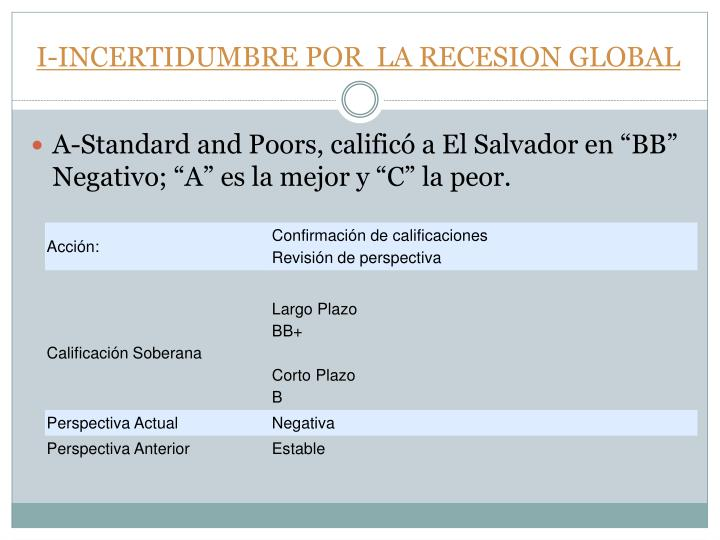 I incertidumbre por la recesion global