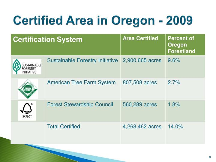 Certified Area in Oregon - 2009