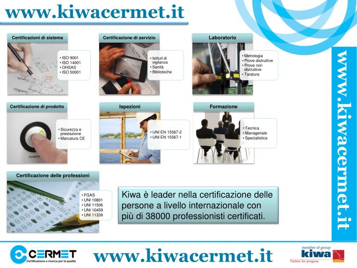 Www.kiwacermet.it