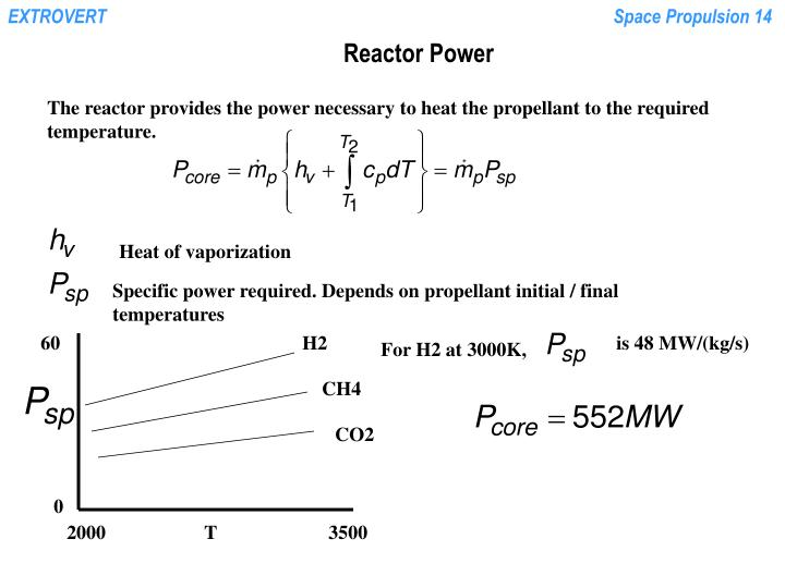 Reactor Power