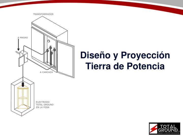 Diseño y Proyección
