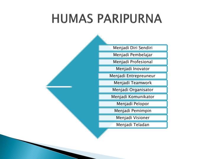 HUMAS PARIPURNA