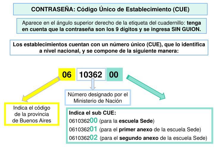 CONTRASEÑA: Código Único de Establecimiento (CUE)