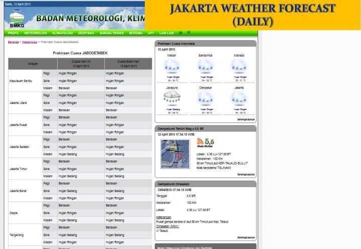 JAKARTA WEATHER FORECAST