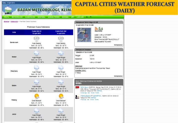 CAPITAL CITIES WEATHER