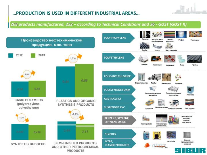 …PRODUCTION IS USED IN DIFFERENT INDUSTRIAL AREAS…