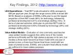 key findings 2012 http cerenc org2